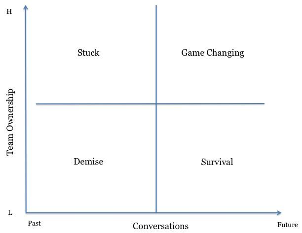 www.donovanleadership.com/thought-leadership/leadership-is-changing-the-game