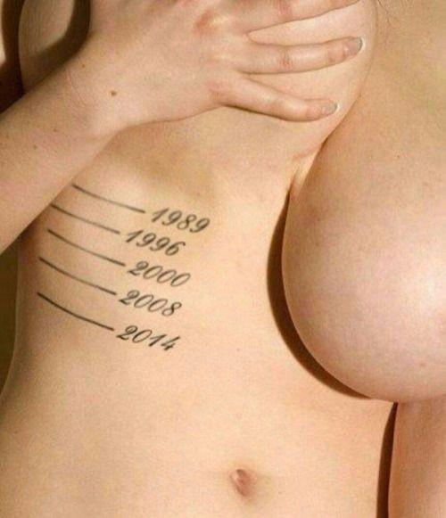 die Schwerkraft der Brust