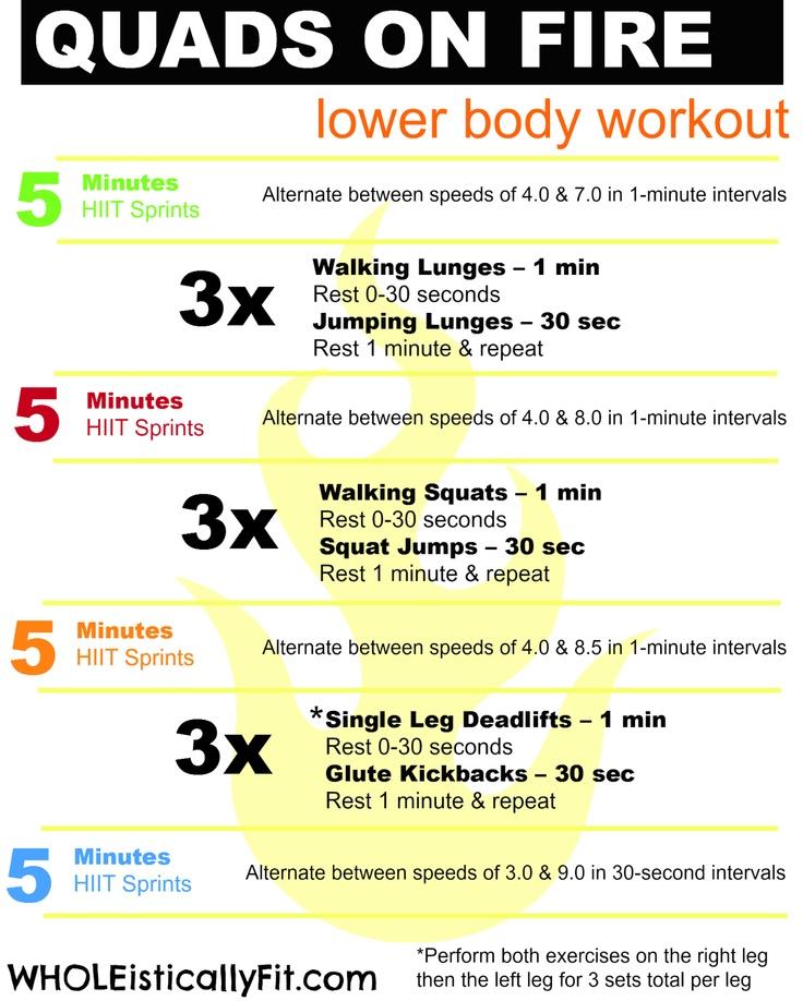 Best ideas about hiit workouts on pinterest leg