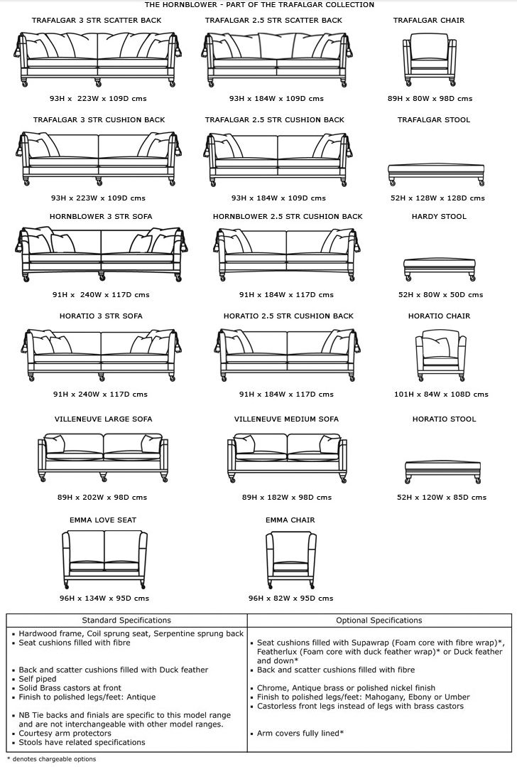 The Best Images About Standards On Pinterest Shopping