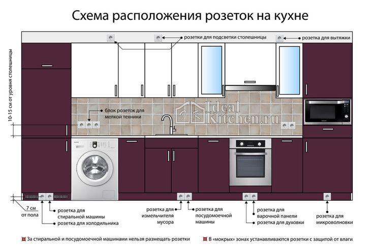 Освещение кухни — что важно знать и фото светильников на кухне