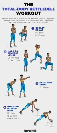 31 Killer Kettle Bell Workouts That Will Burn Body Fat Like Crazy!  | Posted By: NewHowToLoseBellyFat.com #losebodyfatexercise #kettlebells