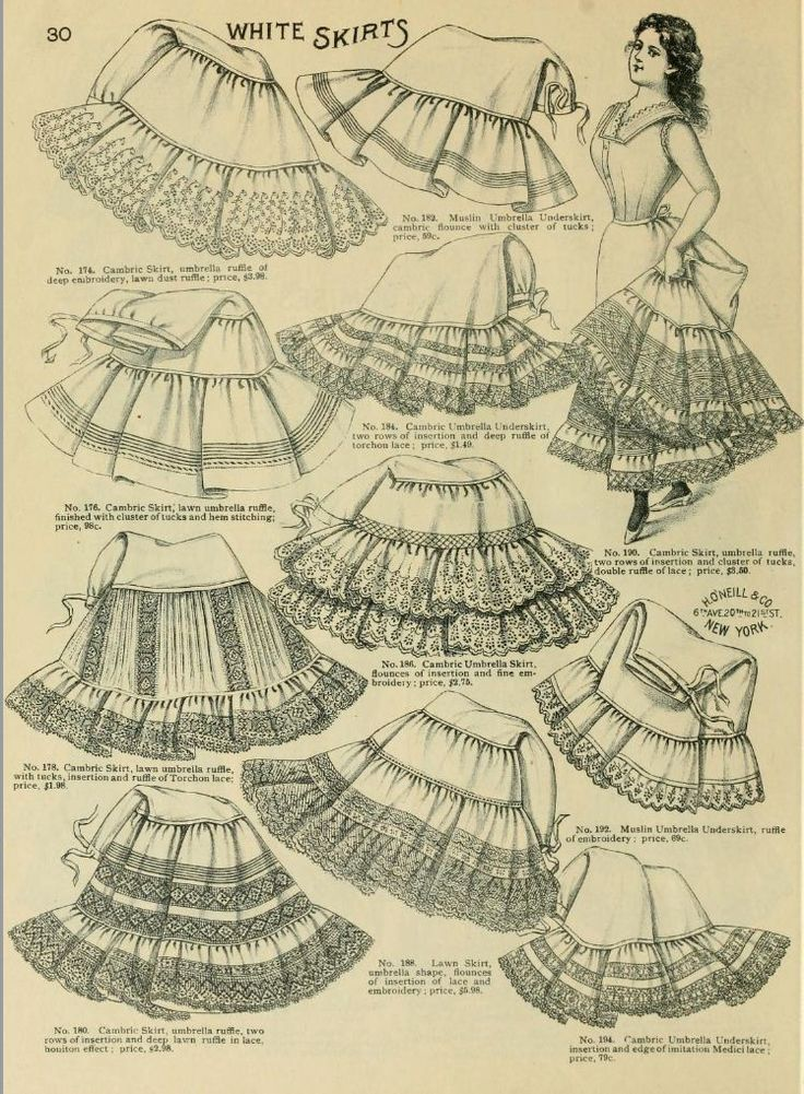 1898 Vintage Fashion - H.O'Neills Spring & Summer Catalogue Page 30 - Victorian Ladies Skirts