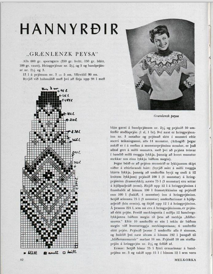 """""""Formóðir lopapeysunnar""""  Þýðing á uppskrift Annichen Sibbern-Bøhn, birtist í Melkorku 1956"""