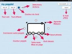 Popplet : une application tablette indispensable en cours de langue