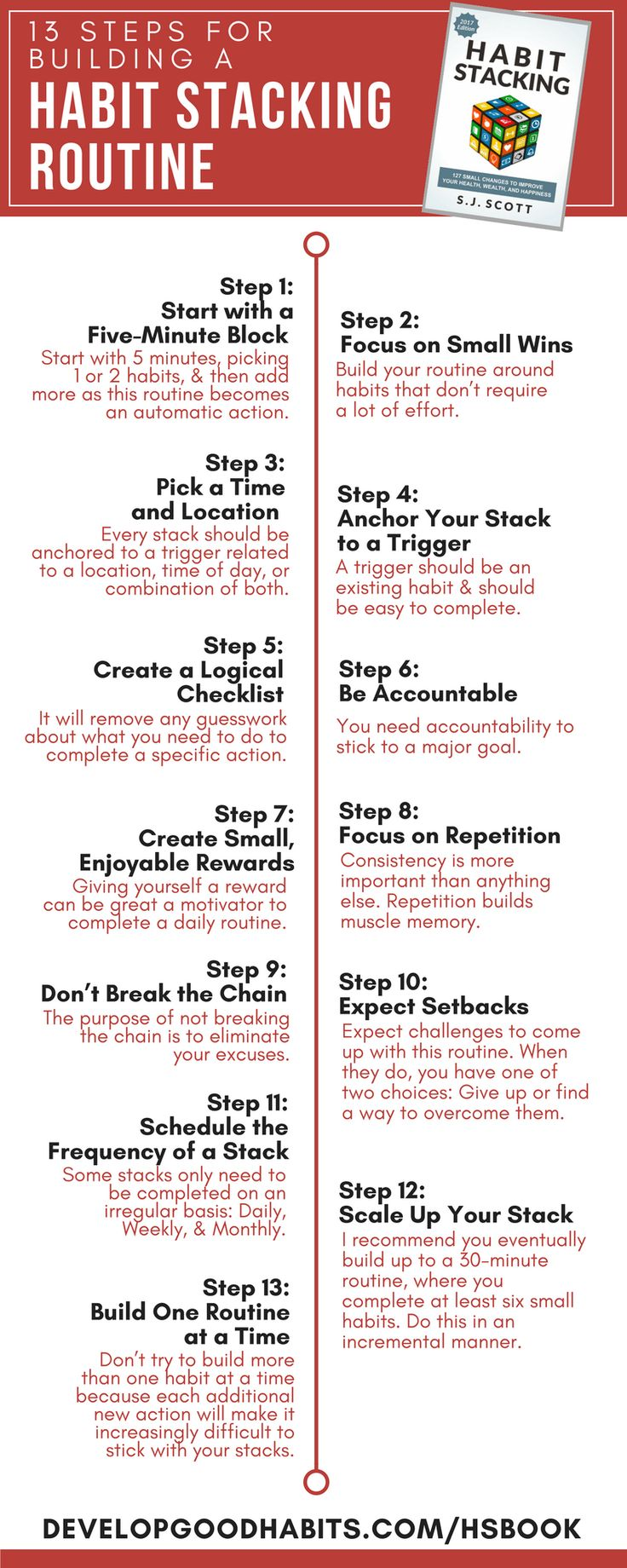 If you follow this habit stacking blueprint, you can identify those important small actions, put them into a logical framework, and then complete each one with a single trigger or cue. Learn more about the self improvement   self help technique of habit stacking.