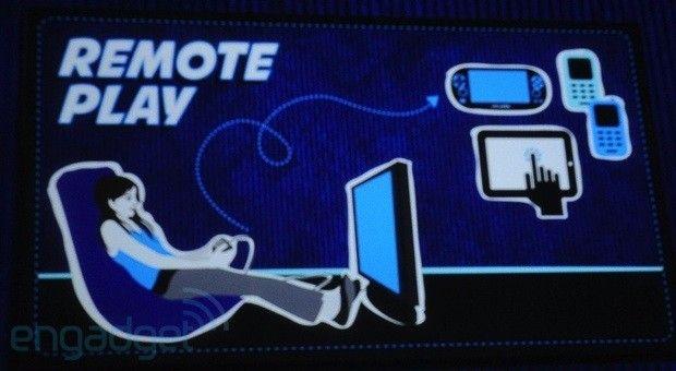 Sony's Shuhei Yoshida talks Remote Play ubiquity on PlayStation 4, not bundling the Eye with the console