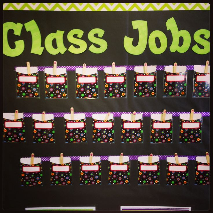 Apples and ABC's: A Tour of my Classroom (4th Grade)