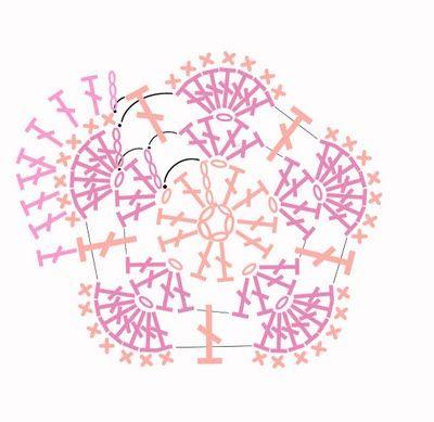 【無料編み図】アフリカンフラワーモチーフの作り方の画像:Crochet with Ricky