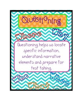 These are the 6 reading comprehension strategies that good readers use while reading.  These strategies go along with the reading workshop model as...