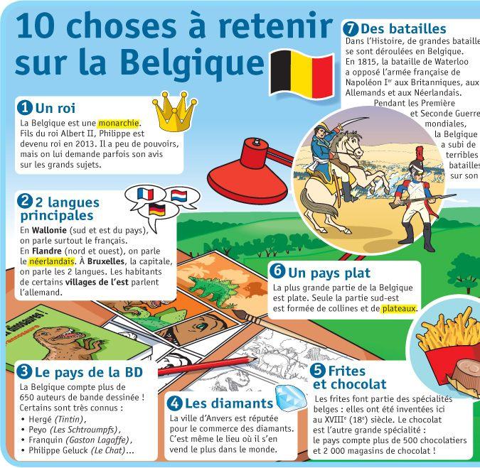 Fiche exposés : 10 choses à retenir sur la Belgique