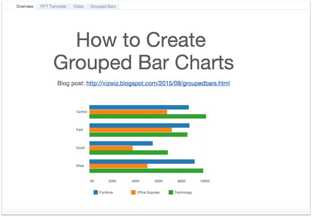 Tableau Tip Tuesday: How to Create Grouped Bar Charts