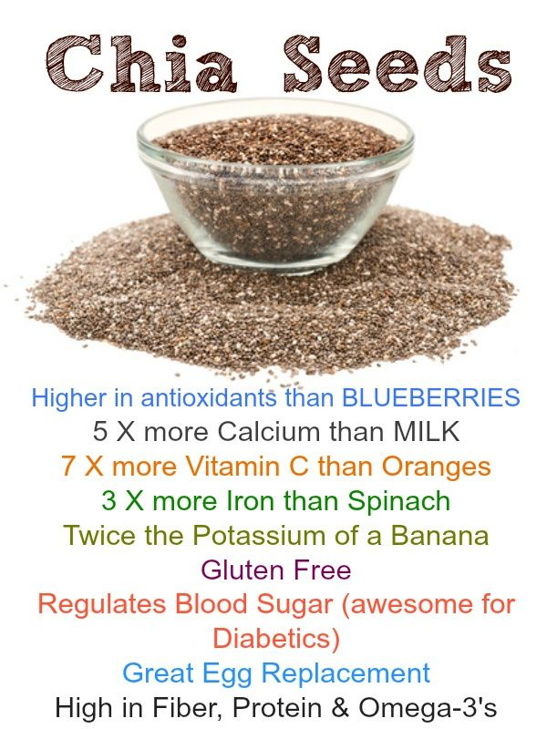 chia seeds benefits - Bing Images