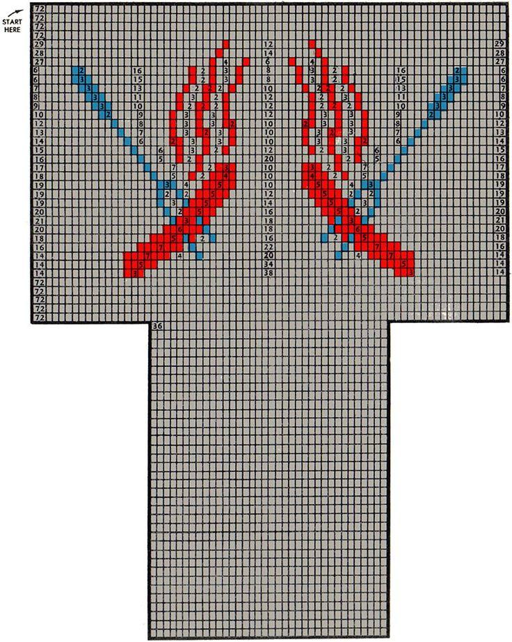 Hot Dog Socks Pattern #7263 chart