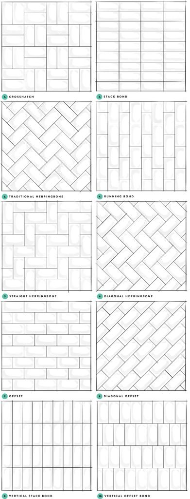 Kitchen Backsplash Subway Tile Patterns best 20+ kitchen backsplash tile ideas on pinterest | backsplash