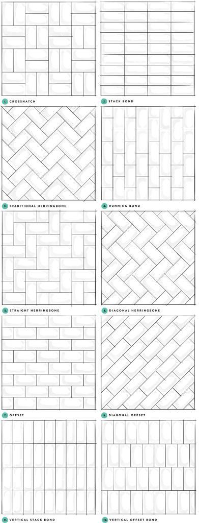 Pattern Potential: Subway Backsplash Tile | Centsational Girl