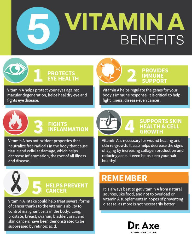 Vitamin A: Benefits, Sources & Side Effects