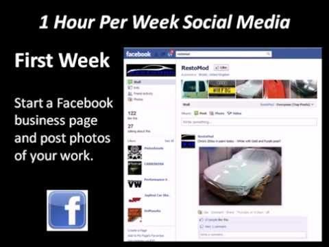 Social Media Marketing Plan: One Hour Per Week - 2012 Small Business Edition