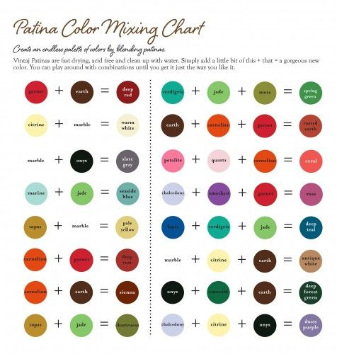 Patina-Mixing-Chart-2015_print