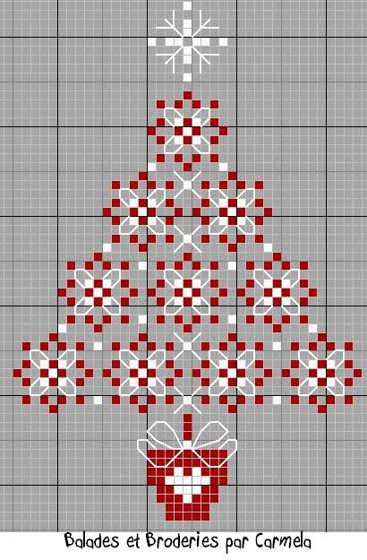 broderies/ Inspiration for beads  cross stitch via backstitch for gift or ornament