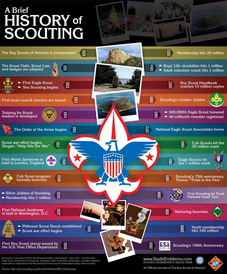 Best 25+ Weblos scouts ideas on Pinterest Cub scout activities - boy scout medical form