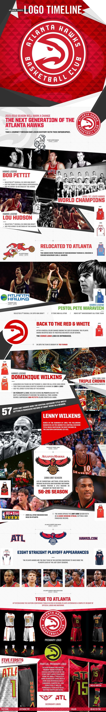 Infographic: History of the Hawks Logo and Jersey   Atlanta Hawks