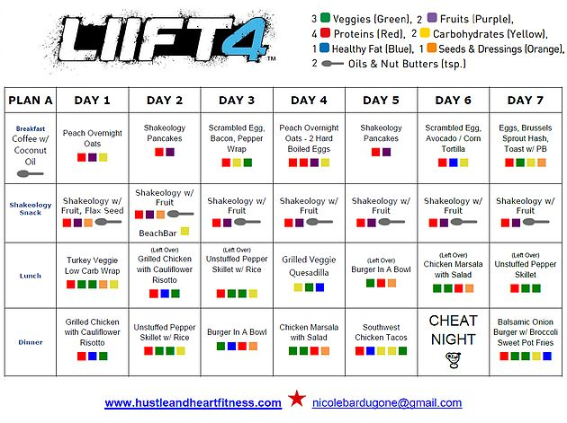 B4 LIIFT 4 Meal Plan with Recipes & Tips for success | Fix Friendly Recipes And Tips | United ...