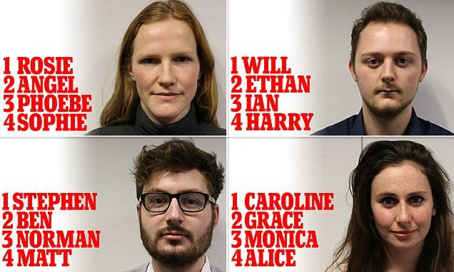 #Can YOU match the correct names to these faces? People identify strangers with amazing accuracy - Daily Mail: The London Economic Can YOU…