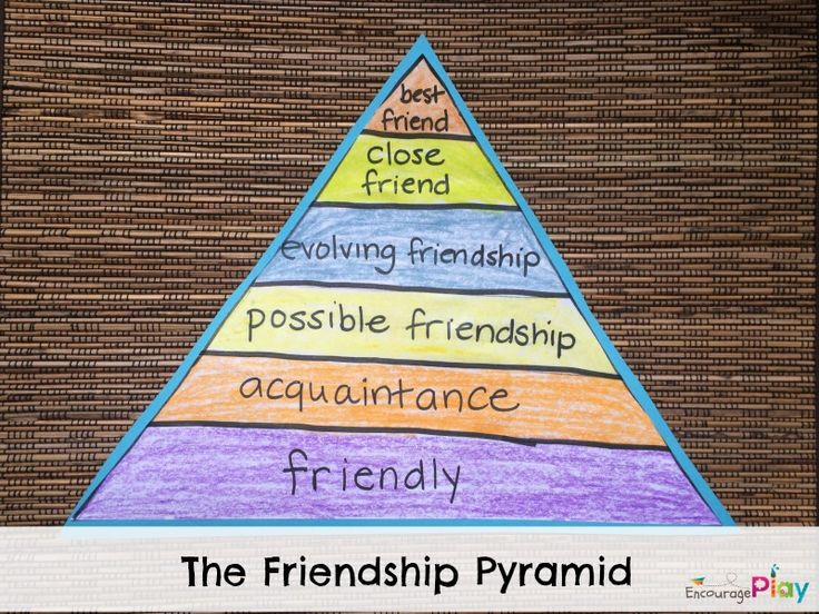 Friendship Pyramid Friendship For kids and Kid