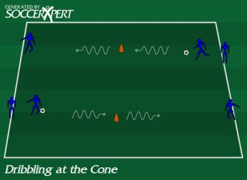 Soccer Drill Diagram: Dribbling at the Cone
