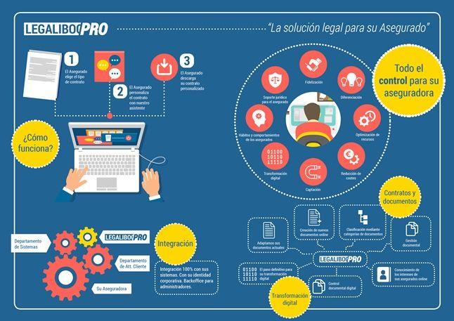 Legaliboo PRO presenta a las aseguradoras su solución de asistencia legal online | ADN Seguros