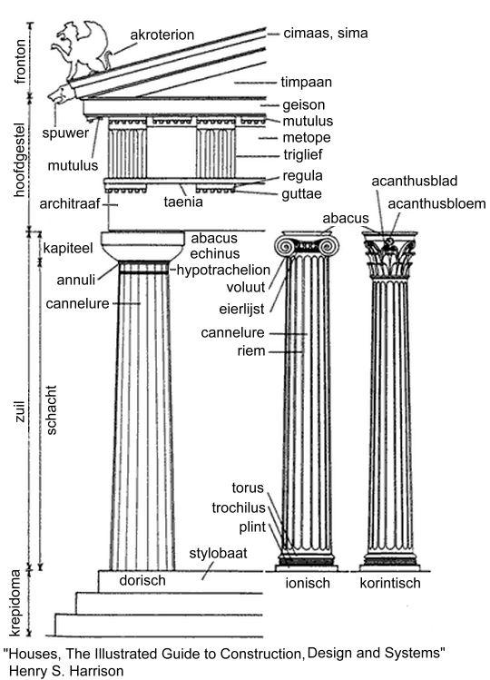 constructie griekse tempel - Google zoeken