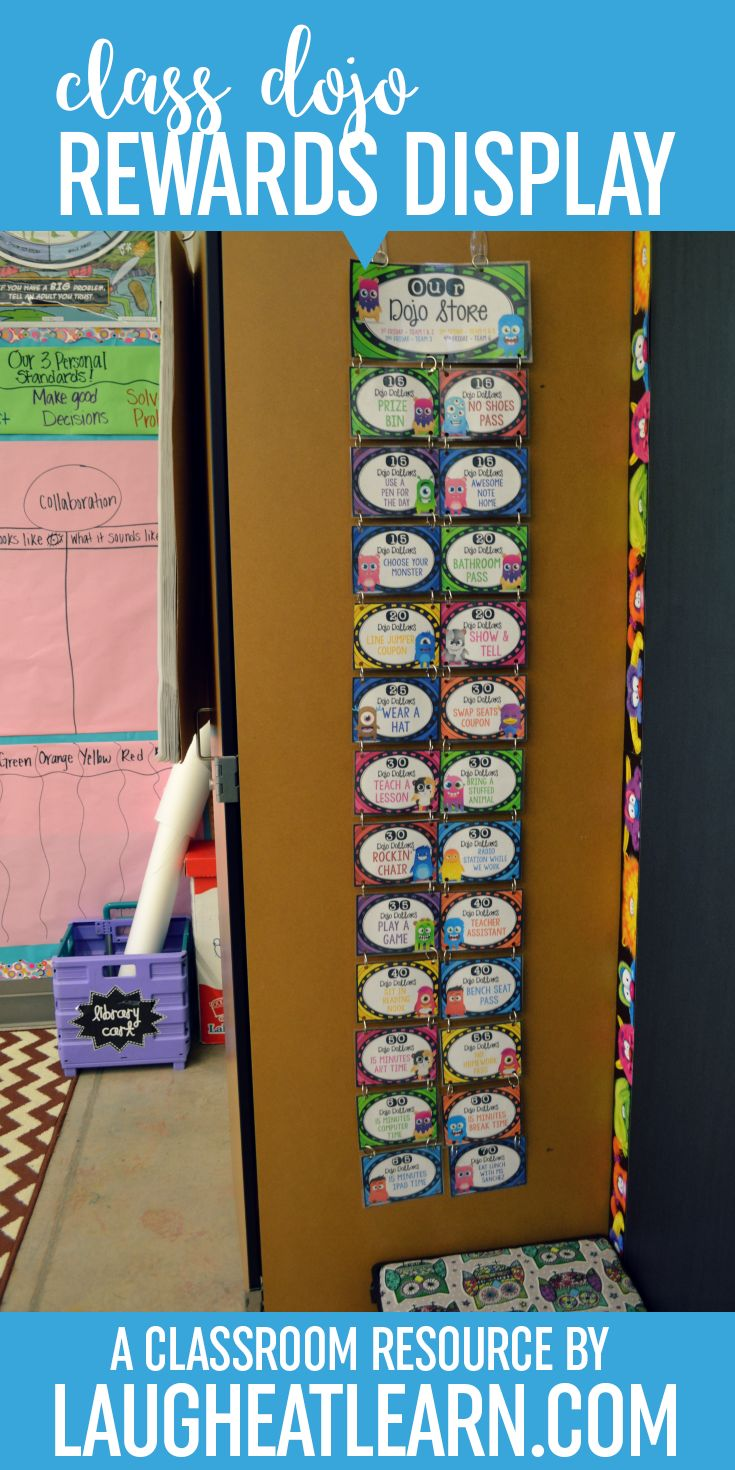 Do you DOJO in your classroom? Class Dojo is one of my favorite classroom management tools. Teachers love the data it creates, students love the adorable dojo monsters and parents love the communication tools.