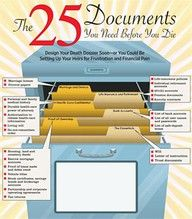 The 25 Essential Documents