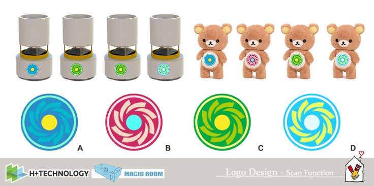 Logo Design Plans for Object Recognition System @RMHBC Magic Room