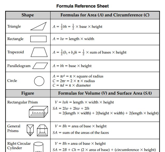 Maths formulas pdf