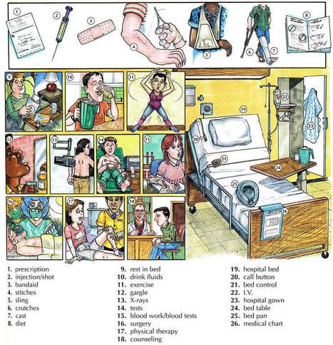 Medical treatments and the hospital vocabulary with pictures | Learning Basic English, to Advanced Over 700 On-Line Lessons and Exercises Free | Scoop.it
