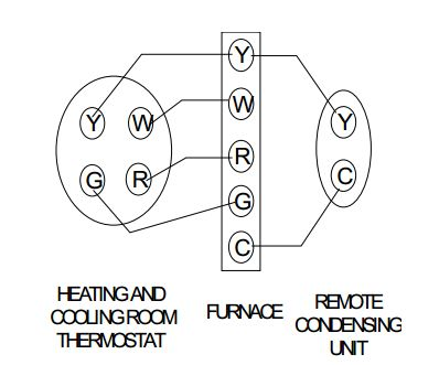 Image result for nec codes 2017 wiring A/C & Heating
