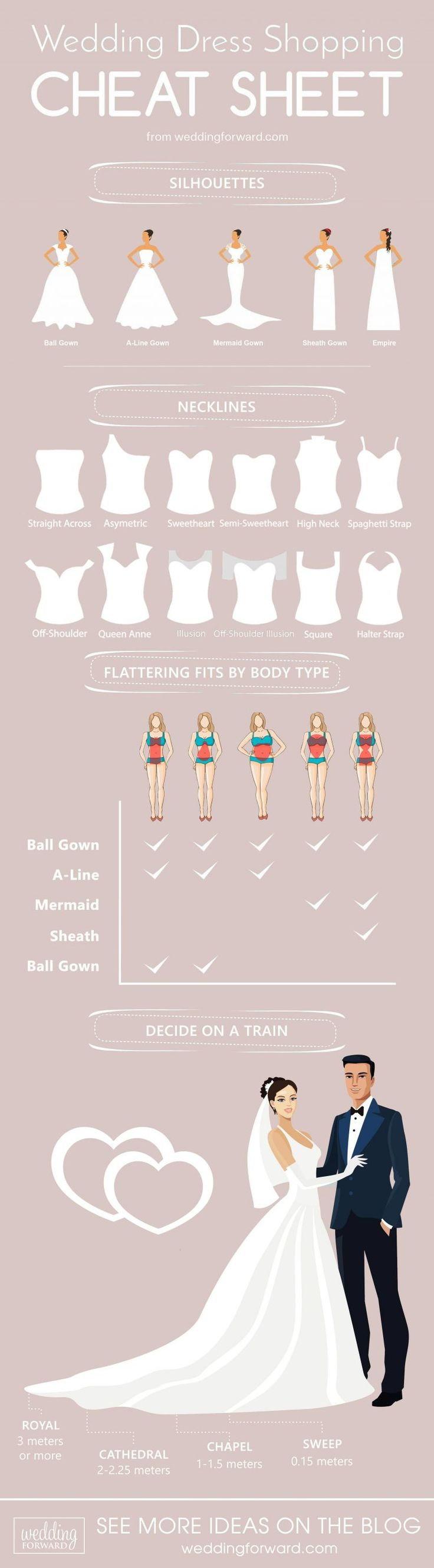 guide to wedding dresses cheat sheet