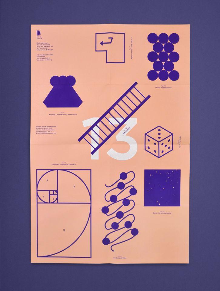 Atelier Müesli – Design graphique #poster