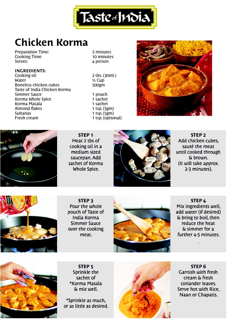 Chicken Korma Preparation Steps