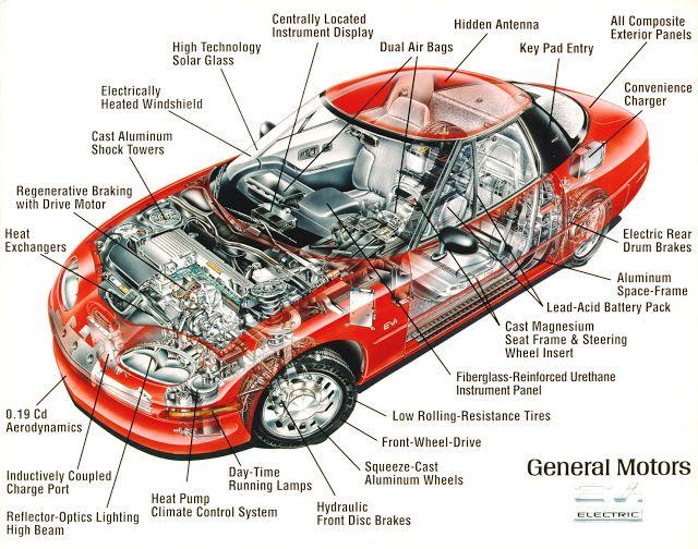57 best how do carz work images on pinterest auto mechanic cars rh pinterest com how a car horn works diagram how a car engine works diagram