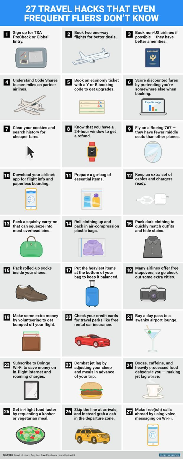 Infographic: 27 Travel Hacks for a Stress-Free Trip | Mental Floss
