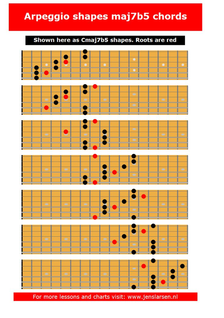 138 best guitar scales images on pinterest guitar chord - Guide per scale ...