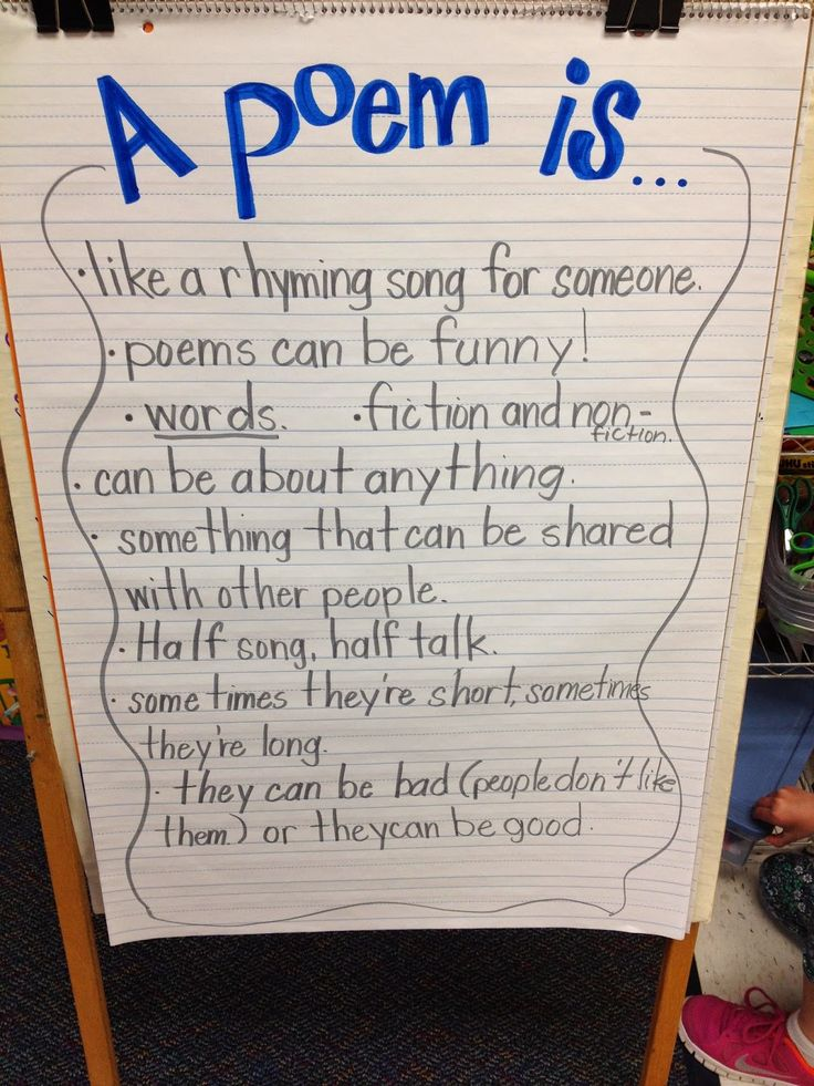 Great poem anchor chart!