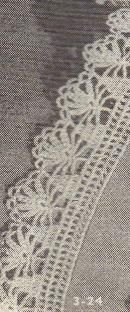 Would be pretty on a pillow case, or kind of funky on the bottom of a skirt.     Free Crochet Loopy Scalloped Edging Pattern