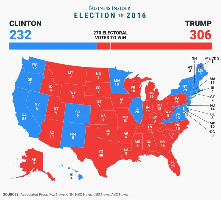 Best Electoral Map Ideas On Pinterest Electoral College - Us map of trump county wins