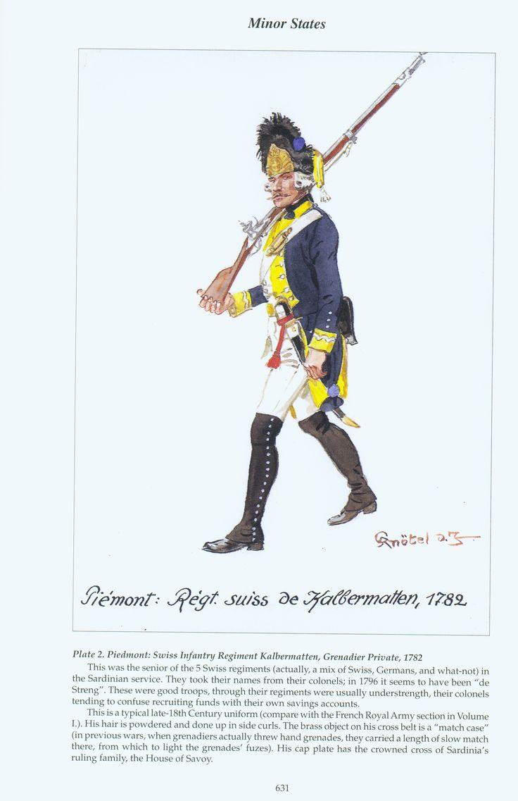 "Minor States: Plate 2. Piedmont: Swiss Infantry Regiment ""Kal bermatten"", Grenadier Private, 1782"