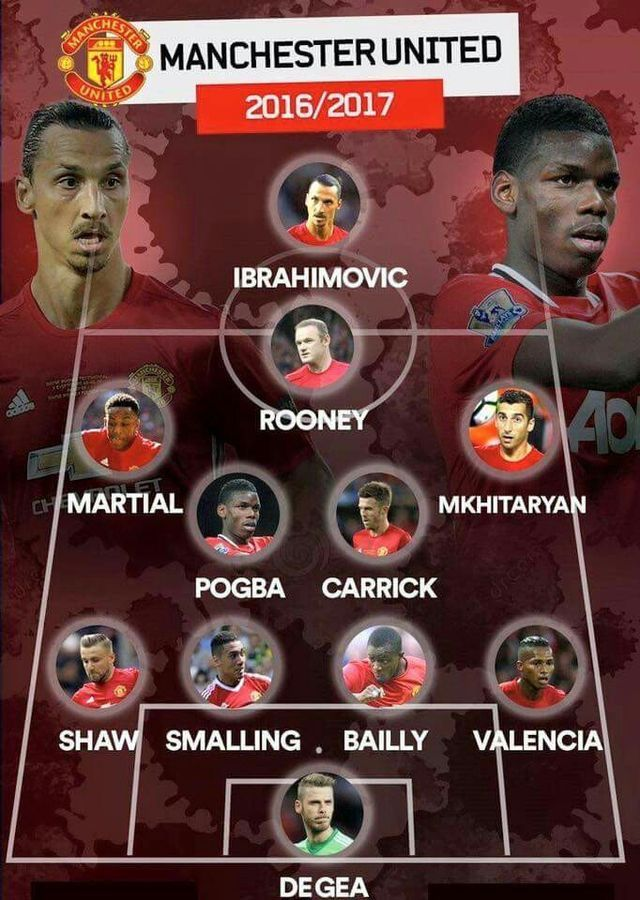 Manchester United, (2016/17)