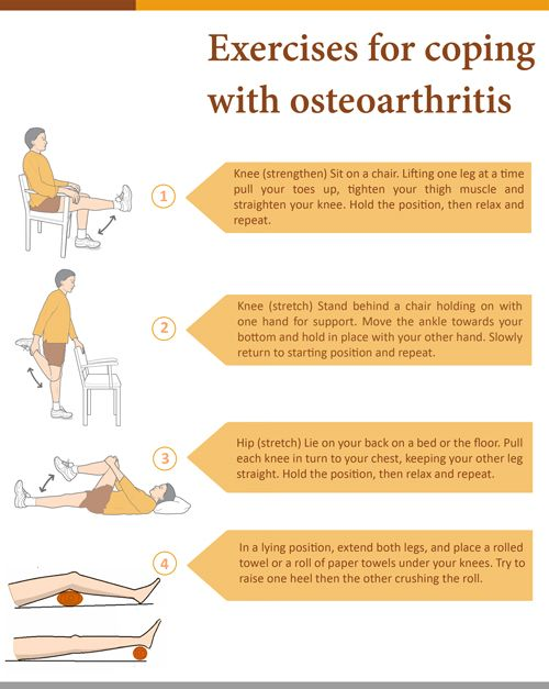 care of the elderly with osteoarthritis Osteoarthritis (oa) is a type of  histopathology of osteoarthrosis of a knee joint in an elderly female  and the national institute for health and care.